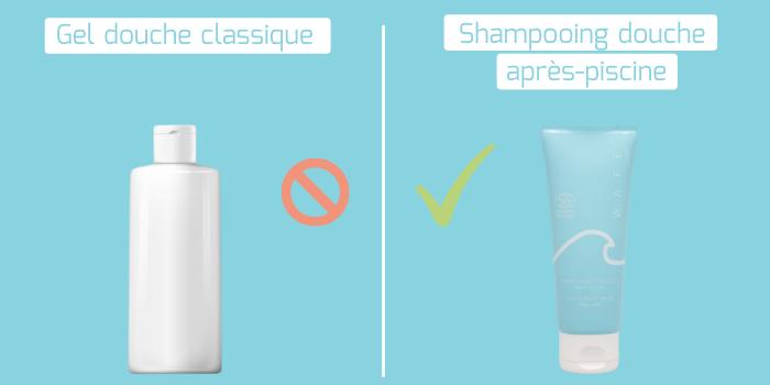 shampooing douche après-piscine WAFE Care vs nettoyant classique